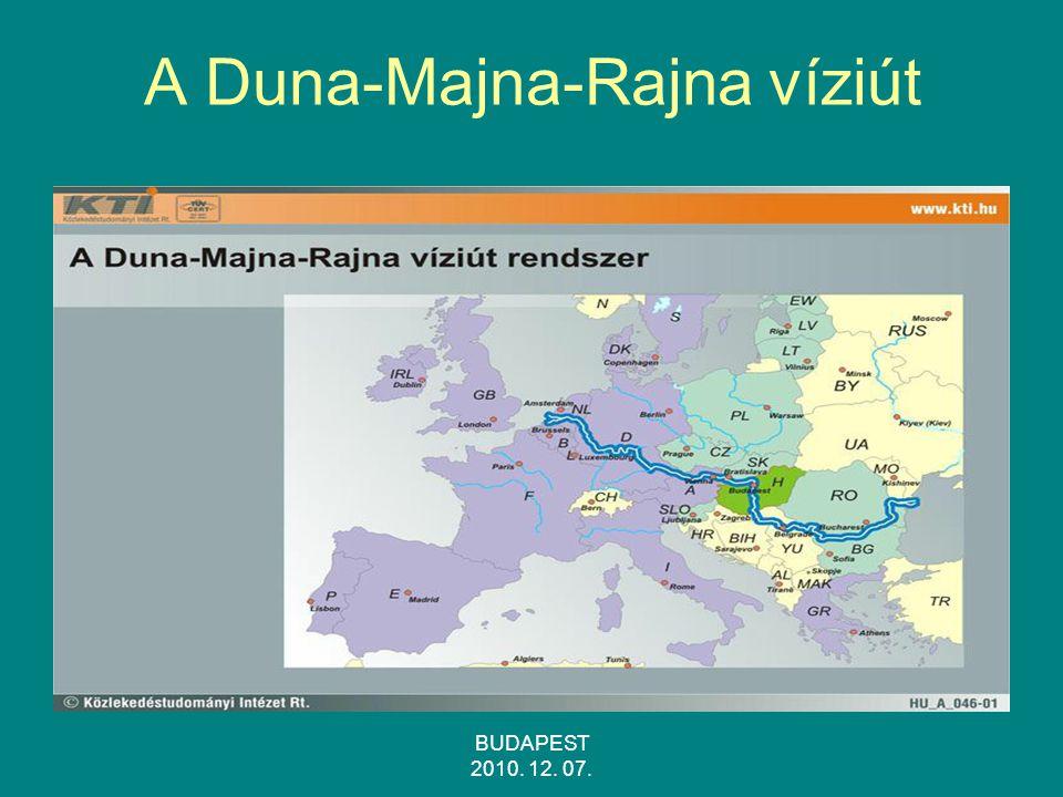 BUDAPEST 2010. 12. 07. FENNTARTHATÓSÁG 1. A fenntarthatóság ≠ fenntartható fejlődés