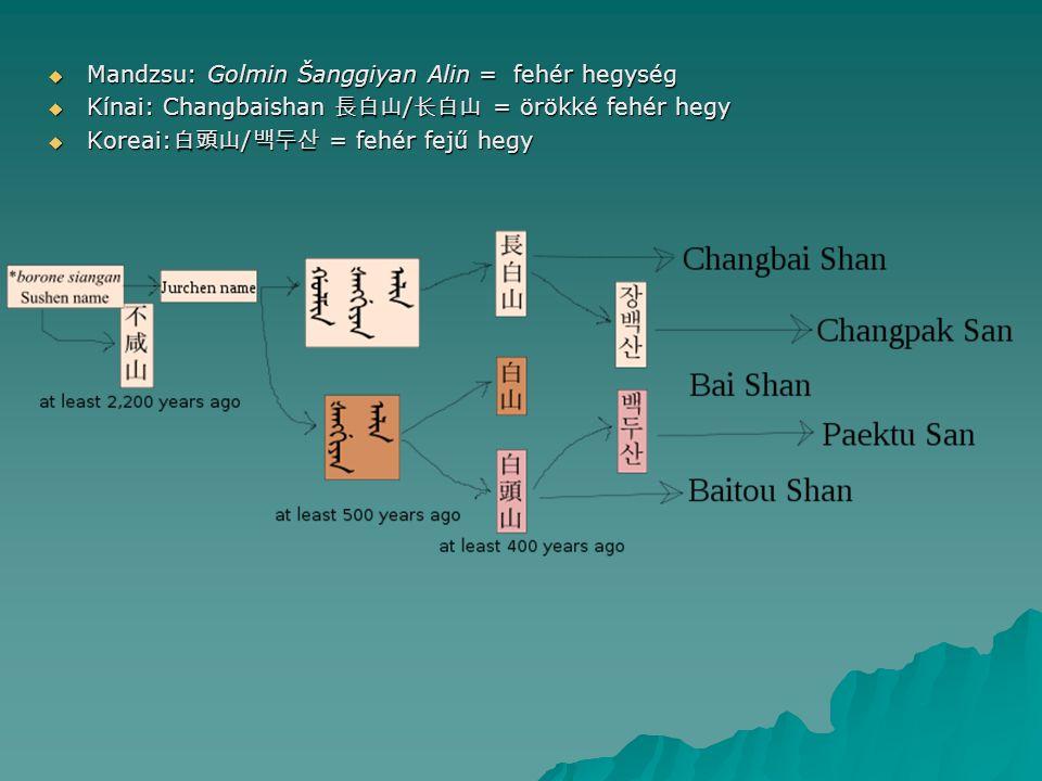  Mandzsu: Golmin Šanggiyan Alin = fehér hegység  Kínai: Changbaishan 長白山 / 长白山 = örökké fehér hegy  Koreai: 白頭山 / 백두산 = fehér fejű hegy