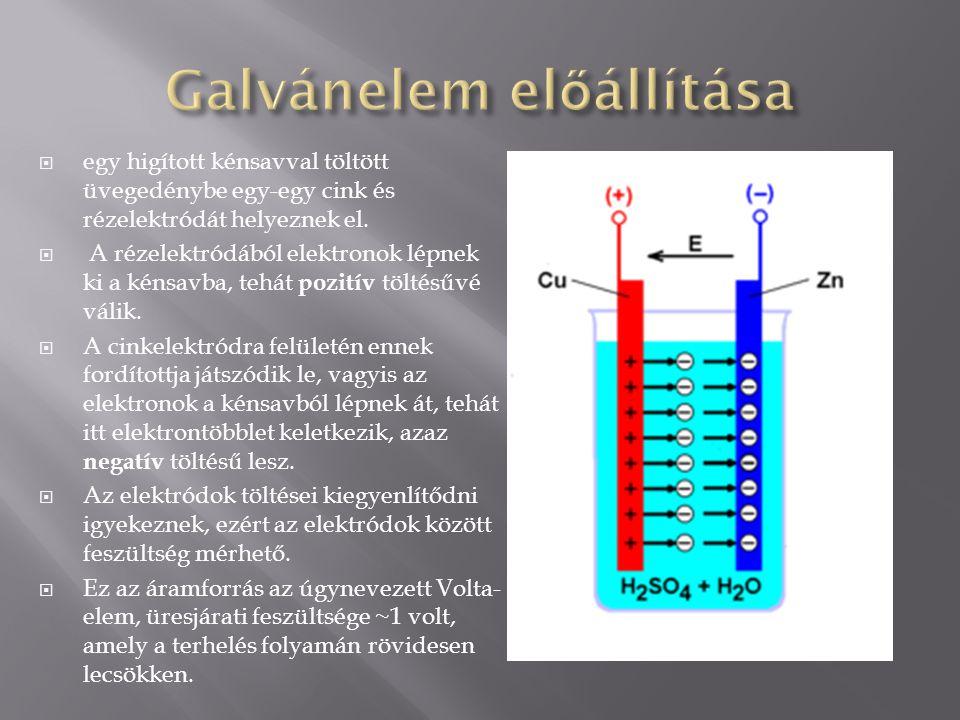  egy higított kénsavval töltött üvegedénybe egy-egy cink és rézelektródát helyeznek el.  A rézelektródából elektronok lépnek ki a kénsavba, tehát po