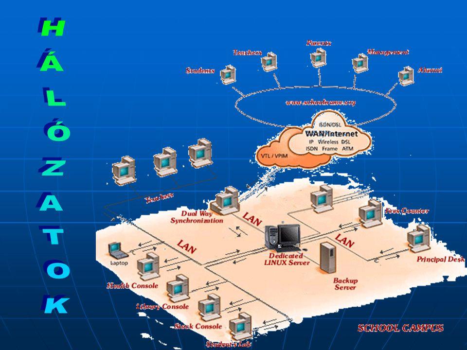 A hálózat fogalma Számítógépek összekapcsolásával kialakított olyan kommunikációs rendszer, amelyben az egyes számítógépek valamilyen hozzáférési eljárás (protokoll) szerint érhetik el csak a hálózat kijelölt gépein (a szervereken) lévő erőforrásokat(lemezegységeket, nyomtatókat, stb.