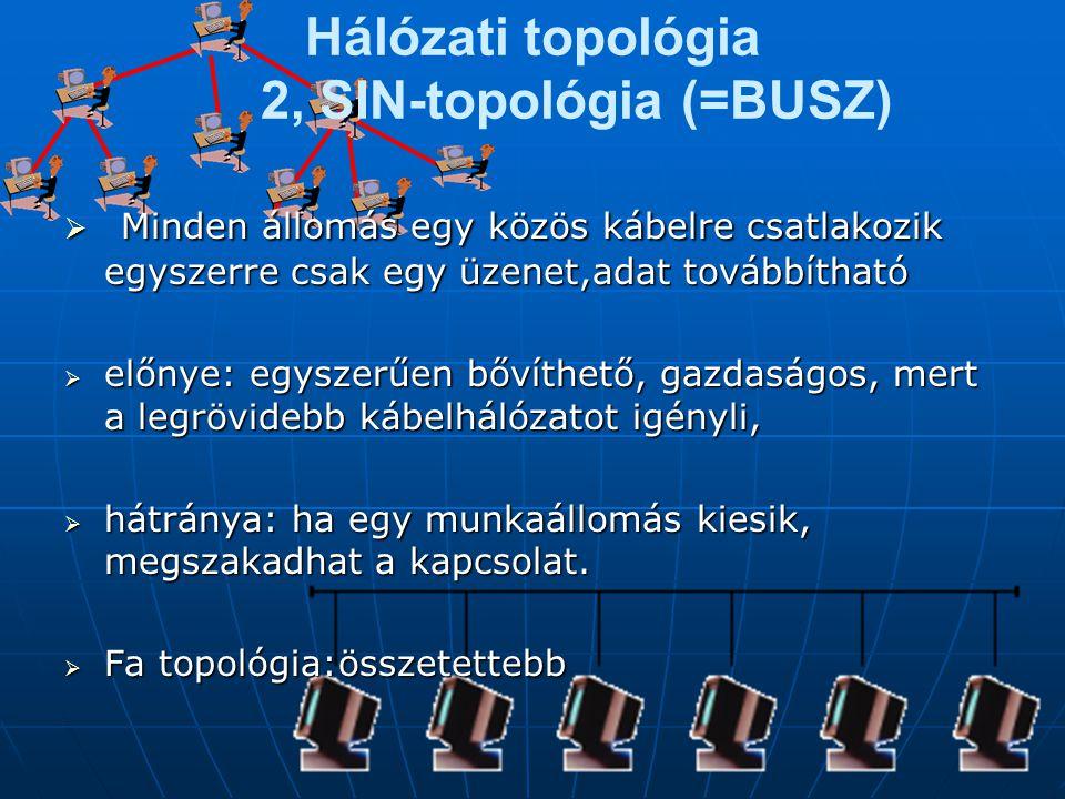 Hálózati topológia 2, SIN-topológia (=BUSZ)  Minden állomás egy közös kábelre csatlakozik egyszerre csak egy üzenet,adat továbbítható  előnye: egysz