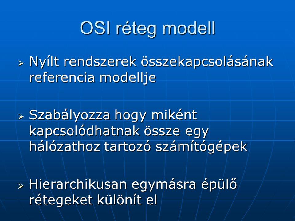 OSI réteg modell  Nyílt rendszerek összekapcsolásának referencia modellje  Szabályozza hogy miként kapcsolódhatnak össze egy hálózathoz tartozó szám