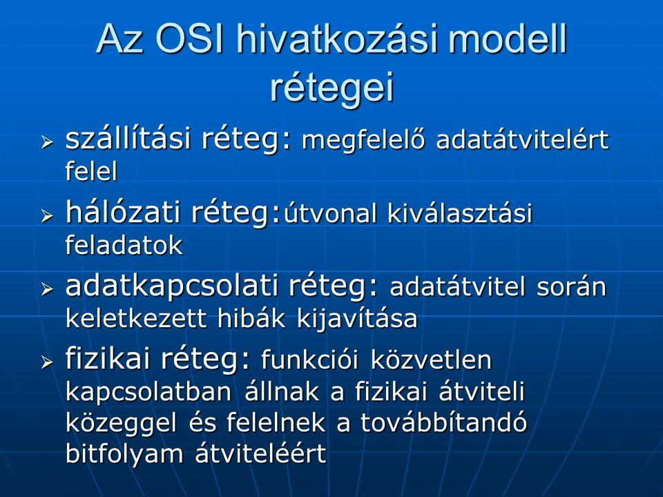 Az OSI hivatkozási modell rétegei  szállítási réteg: megfelelő adatátvitelért felel  hálózati réteg: útvonal kiválasztási feladatok  adatkapcsolati
