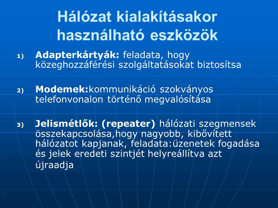 Hálózat kialakításakor használható eszközök 1) 1) Adapterkártyák: feladata, hogy közeghozzáférési szolgáltatásokat biztosítsa 2) 2) Modemek:kommunikác