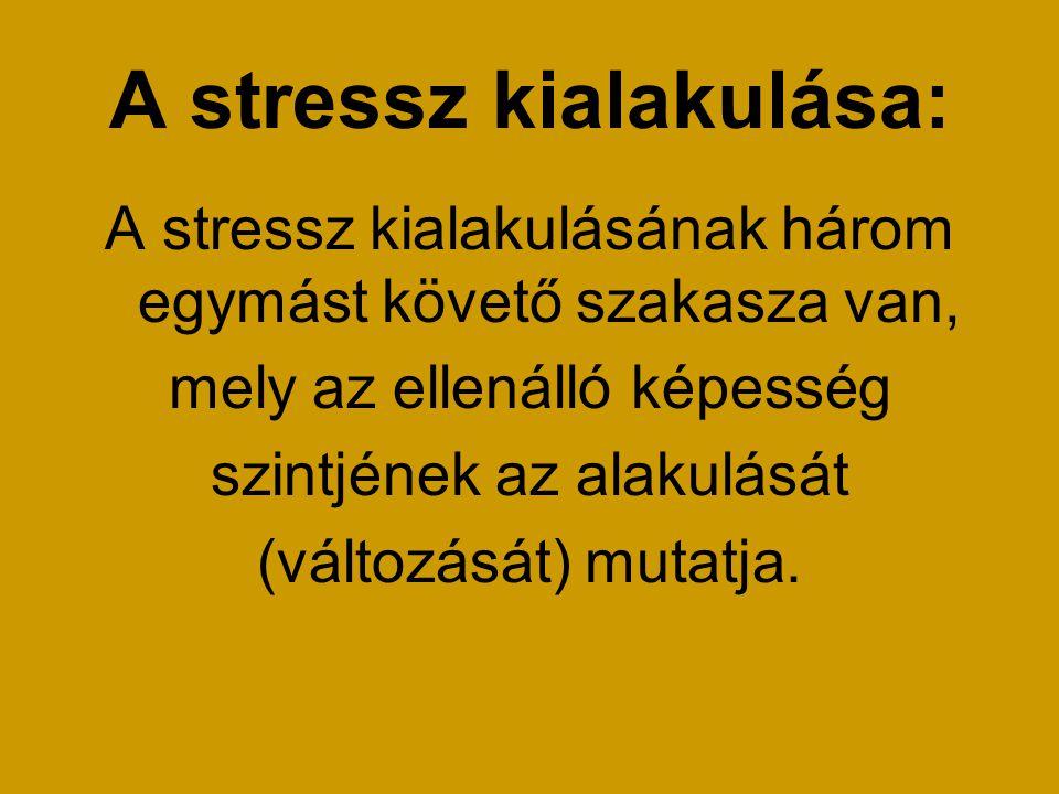 A stressz kialakulása: A stressz kialakulásának három egymást követő szakasza van, mely az ellenálló képesség szintjének az alakulását (változását) mu