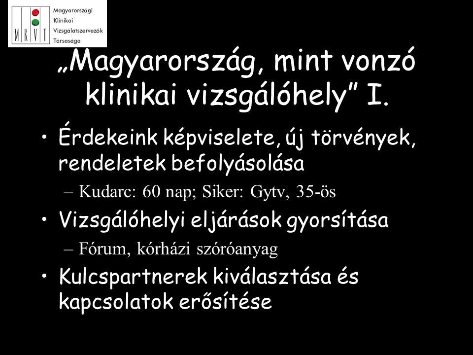 """""""Magyarország, mint vonzó klinikai vizsgálóhely"""" I. Érdekeink képviselete, új törvények, rendeletek befolyásolása –Kudarc: 60 nap; Siker: Gytv, 35-ös"""
