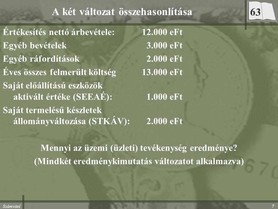 Számvitel 7 A két változat összehasonlítása Értékesítés nettó árbevétele:12.000 eFt Egyéb bevételek 3.000 eFt Egyéb ráfordítások 2.000 eFt Éves összes