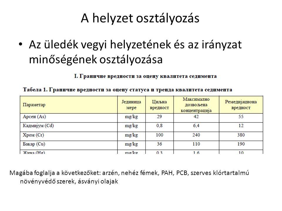 A helyzet osztályozás Az üledék vegyi helyzetének és az irányzat minőségének osztályozása Magába foglalja a következőket: arzén, nehéz fémek, PAH, PCB