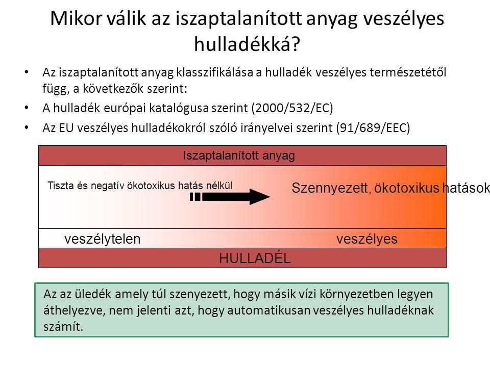 Az iszaptalanított anyag klasszifikálása a hulladék veszélyes természetétől függ, a következők szerint: A hulladék európai katalógusa szerint (2000/53