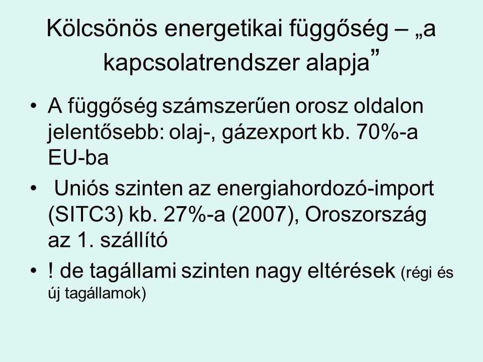 """Kölcsönös energetikai függőség – """"a kapcsolatrendszer alapja """" A függőség számszerűen orosz oldalon jelentősebb: olaj-, gázexport kb. 70%-a EU-ba Unió"""