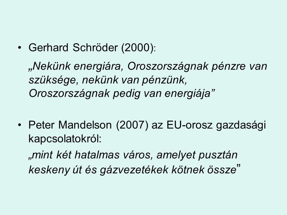 """Gerhard Schröder (2000) : """" Nekünk energiára, Oroszországnak pénzre van szüksége, nekünk van pénzünk, Oroszországnak pedig van energiája"""" Peter Mandel"""