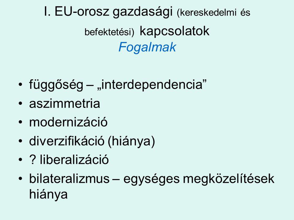 """I. EU-orosz gazdasági (kereskedelmi és befektetési) kapcsolatok Fogalmak függőség – """"interdependencia"""" aszimmetria modernizáció diverzifikáció (hiánya"""