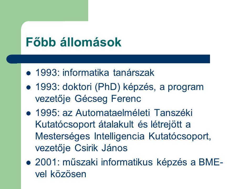 Főbb állomások 1993: informatika tanárszak 1993: doktori (PhD) képzés, a program vezetője Gécseg Ferenc 1995: az Automataelméleti Tanszéki Kutatócsoport átalakult és létrejött a Mesterséges Intelligencia Kutatócsoport, vezetője Csirik János 2001: műszaki informatikus képzés a BME- vel közösen