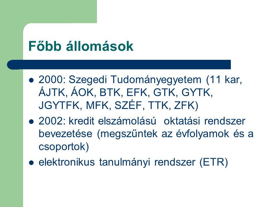 Főbb állomások 2000: Szegedi Tudományegyetem (11 kar, ÁJTK, ÁOK, BTK, EFK, GTK, GYTK, JGYTFK, MFK, SZÉF, TTK, ZFK) 2002: kredit elszámolású oktatási rendszer bevezetése (megszűntek az évfolyamok és a csoportok) elektronikus tanulmányi rendszer (ETR)