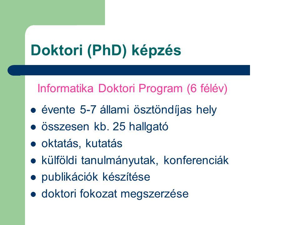 Doktori (PhD) képzés évente 5-7 állami ösztöndíjas hely összesen kb. 25 hallgató oktatás, kutatás külföldi tanulmányutak, konferenciák publikációk kés