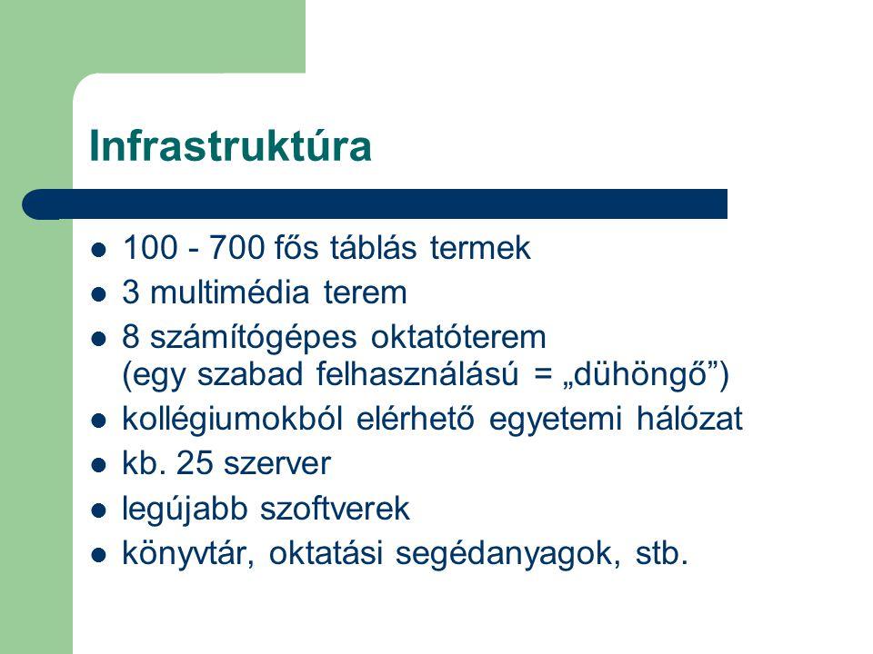 """Infrastruktúra 100 - 700 fős táblás termek 3 multimédia terem 8 számítógépes oktatóterem (egy szabad felhasználású = """"dühöngő"""") kollégiumokból elérhet"""