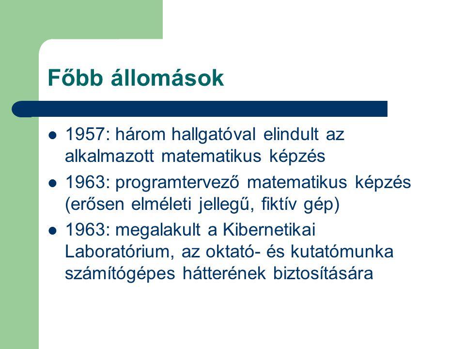 Főbb állomások 1957: három hallgatóval elindult az alkalmazott matematikus képzés 1963: programtervező matematikus képzés (erősen elméleti jellegű, fiktív gép) 1963: megalakult a Kibernetikai Laboratórium, az oktató- és kutatómunka számítógépes hátterének biztosítására