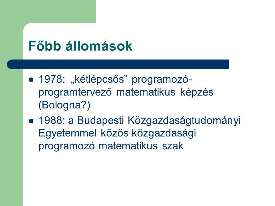 """Főbb állomások 1978: """"kétlépcsős programozó- programtervező matematikus képzés (Bologna?) 1988: a Budapesti Közgazdaságtudományi Egyetemmel közös közgazdasági programozó matematikus szak"""