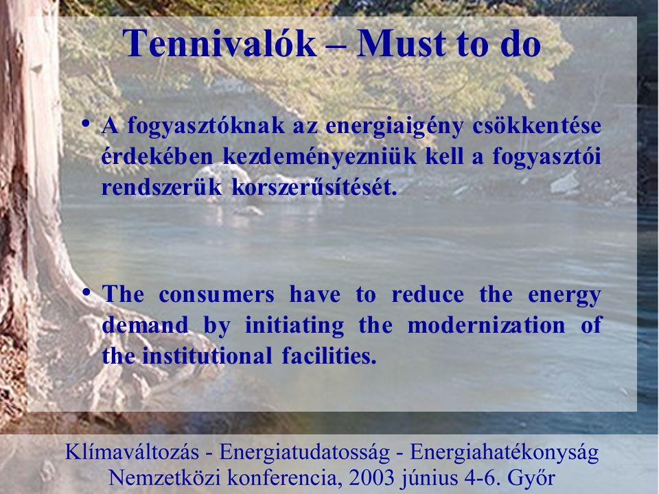 Tennivalók – Must to do A fogyasztóknak az energiaigény csökkentése érdekében kezdeményezniük kell a fogyasztói rendszerük korszerűsítését.
