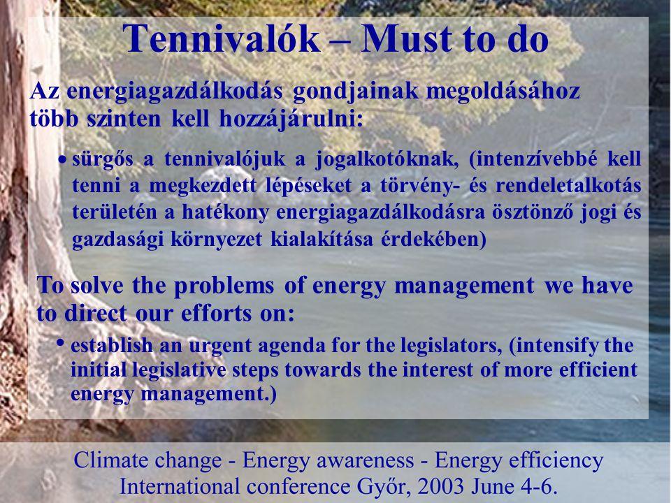 Tennivalók - Must to do  Tennivalójuk van az önkormányzatoknak, (Kez- deményezniük és segíteniük kell a környezet kí- mélő energia ellátási módok alkalmazását, közü- leti és lakossági fogyasztói rendszerek korszerű- sítését.)  Establish an agenda for your local government, (help them initiate the application of environ- mentally friendly energy management among institutions, schools, govern-ment buildings and local communities and consumers)