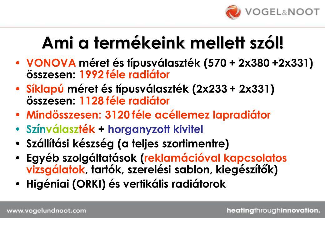 Ami a termékeink mellett szól! VONOVA méret és típusválaszték (570 + 2x380 +2x331) összesen: 1992 féle radiátor Síklapú méret és típusválaszték (2x233