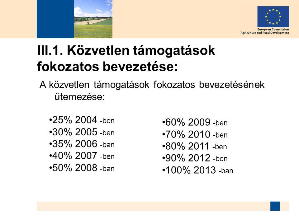III.1. Közvetlen támogatások fokozatos bevezetése: A közvetlen támogatások fokozatos bevezetésének ütemezése: 25% 2004 -ben 30% 2005 -ben 35% 2006 -ba