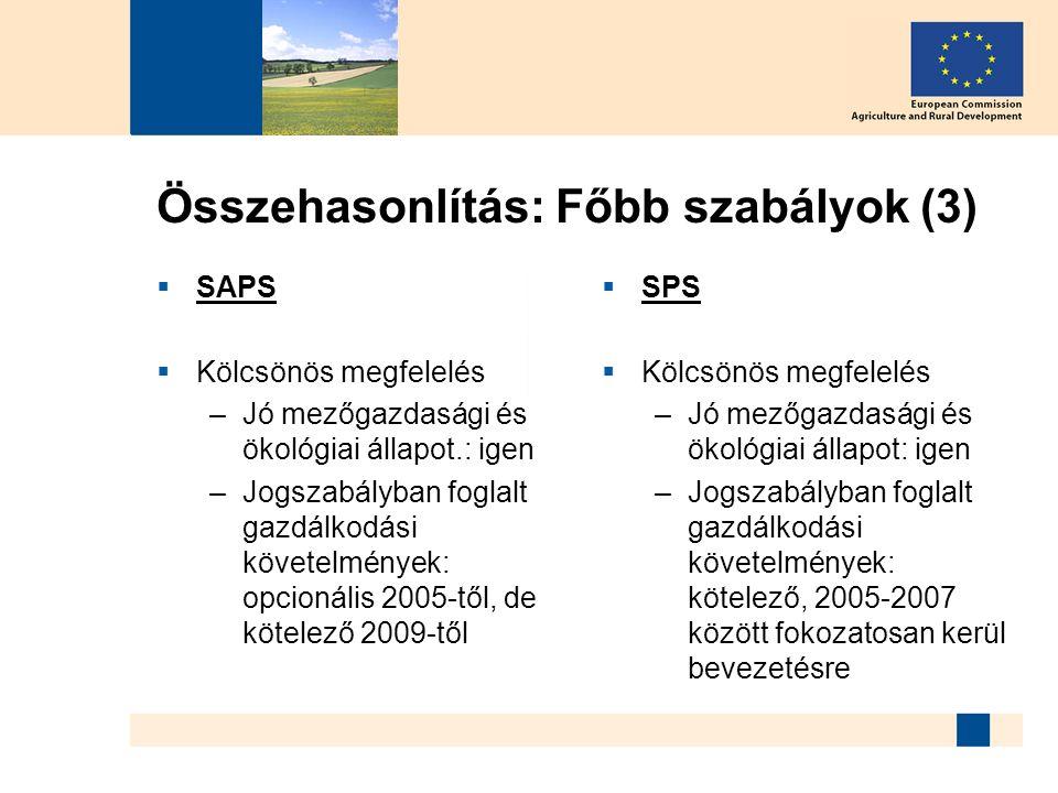 Összehasonlítás: Főbb szabályok (3)  SAPS  Kölcsönös megfelelés –Jó mezőgazdasági és ökológiai állapot.: igen –Jogszabályban foglalt gazdálkodási kö