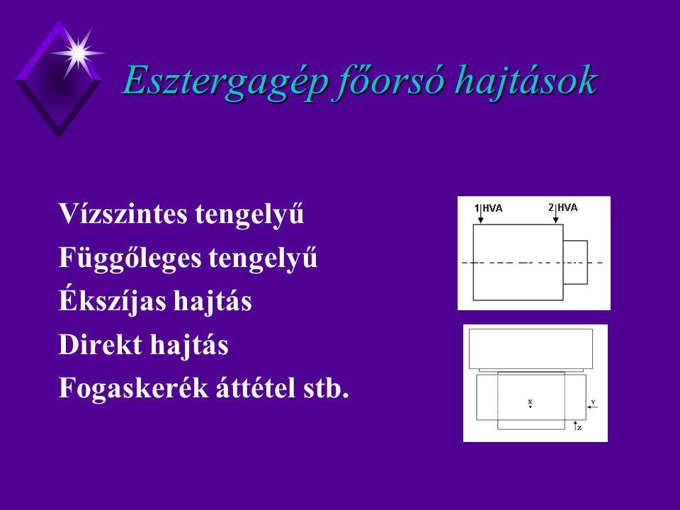 Esztergagép főorsó hajtások Vízszintes tengelyű Függőleges tengelyű Ékszíjas hajtás Direkt hajtás Fogaskerék áttétel stb.