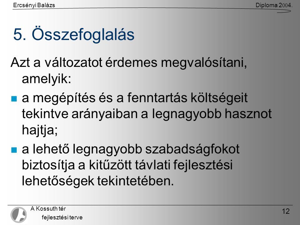 Ercsényi BalázsDiploma 2 00 4. A Kossuth tér fejlesztési terve 12 5.