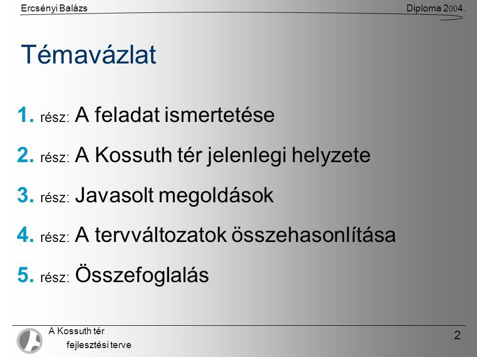Ercsényi BalázsDiploma 2 00 4. A Kossuth tér fejlesztési terve 2 Témavázlat 1.