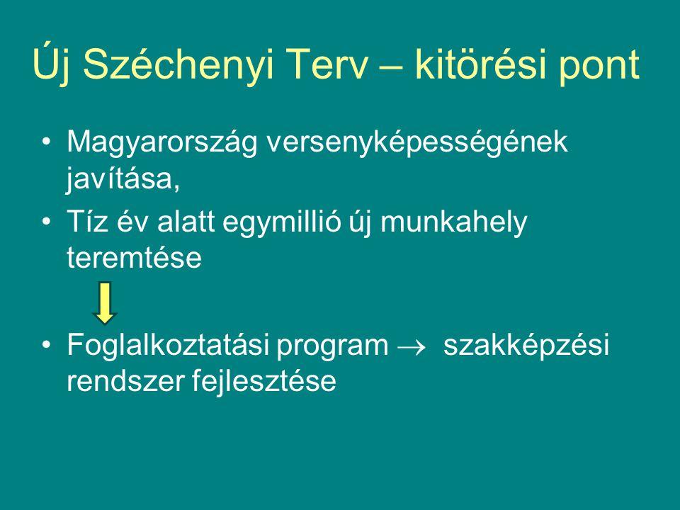 2.Helyi programok elkészítése Határidő: 2013.04.18.