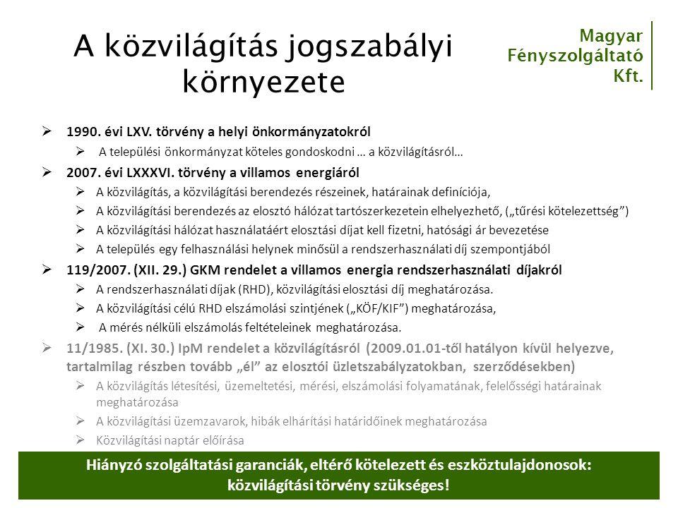 Magyar Fényszolgáltató Kft. A közvilágítás jogszabályi környezete  1990. évi LXV. törvény a helyi önkormányzatokról  A települési önkormányzat kötel