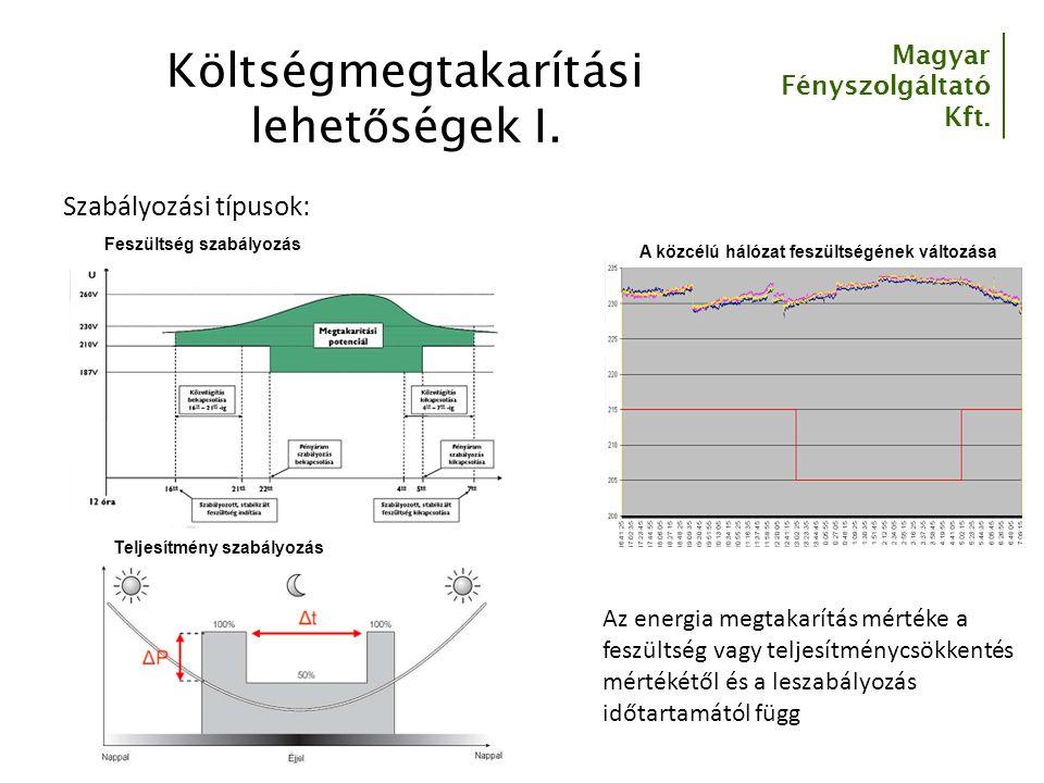 Magyar Fényszolgáltató Kft. Költségmegtakarítási lehet ő ségek I. Szabályozási típusok: A közcélú hálózat feszültségének változása Feszültség szabályo