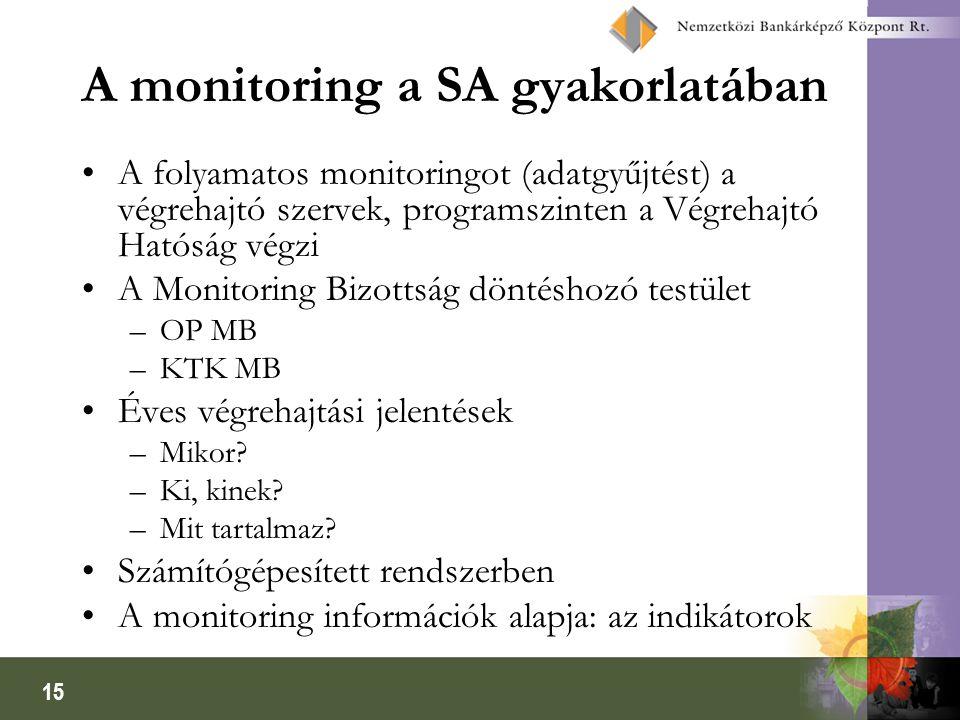 15 A monitoring a SA gyakorlatában A folyamatos monitoringot (adatgyűjtést) a végrehajtó szervek, programszinten a Végrehajtó Hatóság végzi A Monitori