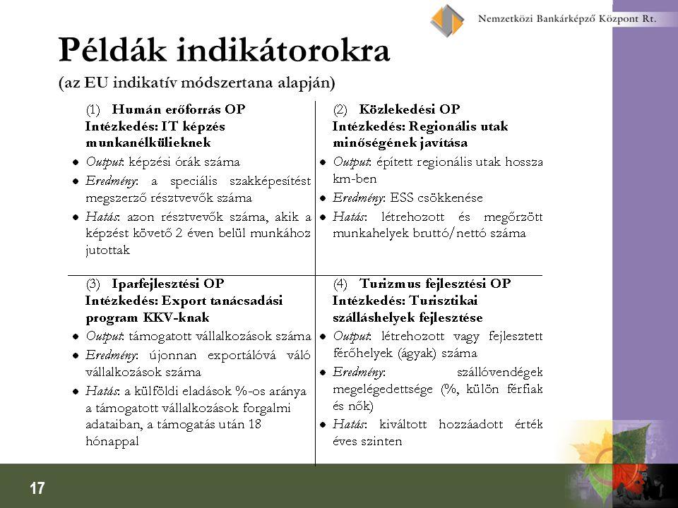 17 Példák indikátorokra (az EU indikatív módszertana alapján)