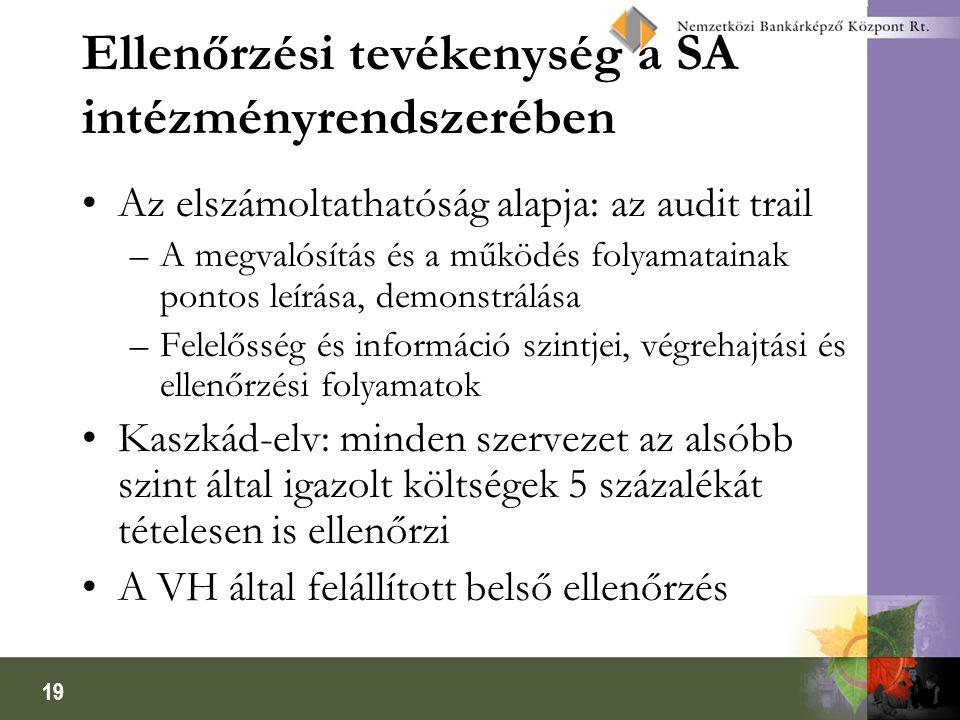 19 Ellenőrzési tevékenység a SA intézményrendszerében Az elszámoltathatóság alapja: az audit trail –A megvalósítás és a működés folyamatainak pontos l