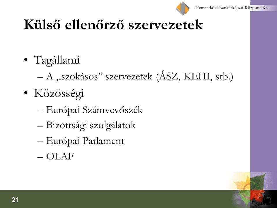 """21 Külső ellenőrző szervezetek Tagállami –A """"szokásos"""" szervezetek (ÁSZ, KEHI, stb.) Közösségi –Európai Számvevőszék –Bizottsági szolgálatok –Európai"""