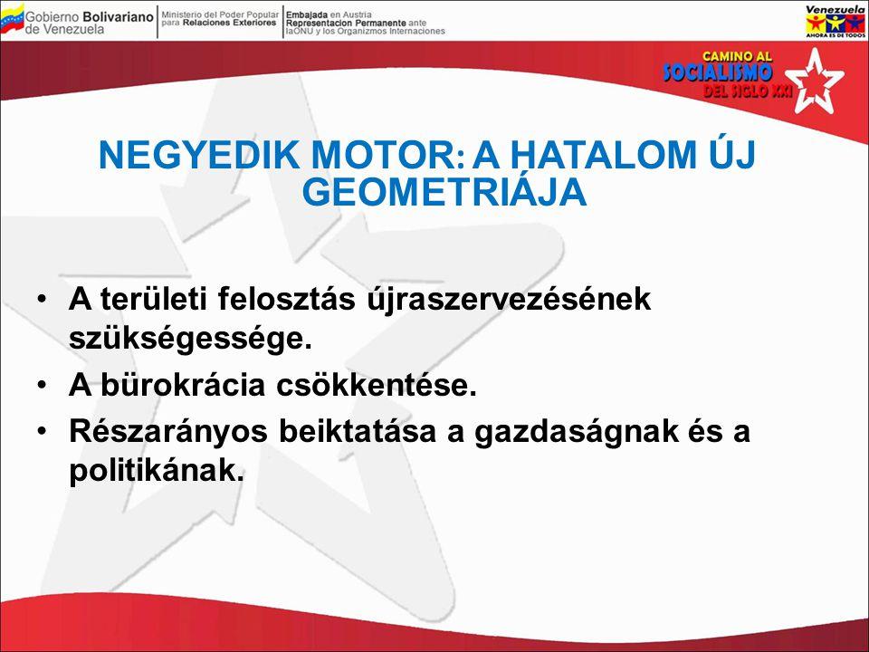 NEGYEDIK MOTOR : A HATALOM ÚJ GEOMETRIÁJA A területi felosztás újraszervezésének szükségessége. A bürokrácia csökkentése. Részarányos beiktatása a gaz