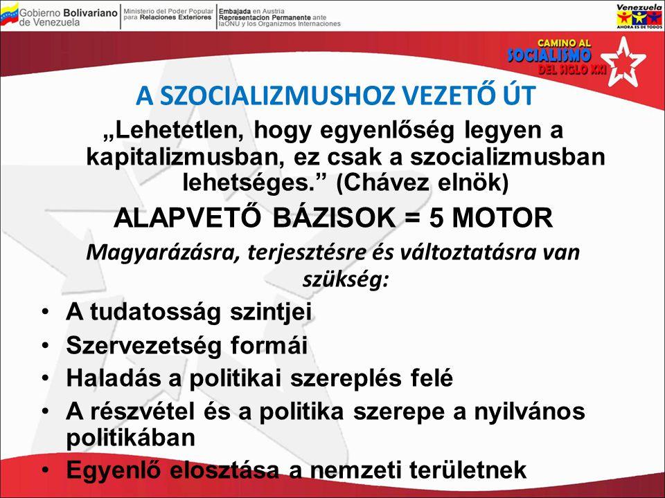 """A SZOCIALIZMUSHOZ VEZETŐ ÚT """"Lehetetlen, hogy egyenlőség legyen a kapitalizmusban, ez csak a szocializmusban lehetséges. ( Chávez elnök ) ALAPVETŐ BÁZISOK = 5 MOTOR Magyarázásra, terjesztésre és változtatásra van szükség: A tudatosság szintjei Szervezetség formái Haladás a politikai szereplés felé A részvétel és a politika szerepe a nyilvános politikában Egyenlő elosztása a nemzeti területnek"""