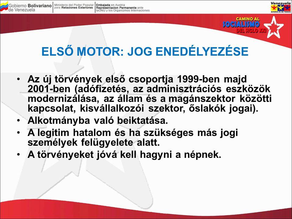 ELSŐ MOTOR: JOG ENEDÉLYEZÉSE Az új törvények első csoportja 1999-ben majd 2001-ben (adófizetés, az adminisztrációs eszközök modernizálása, az állam és