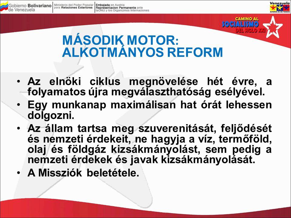 Az elnöki ciklus megnövelése hét évre, a folyamatos újra megválaszthatóság esélyével.