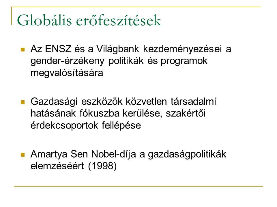 Globális erőfeszítések Az ENSZ és a Világbank kezdeményezései a gender-érzékeny politikák és programok megvalósítására Gazdasági eszközök közvetlen társadalmi hatásának fókuszba kerülése, szakértői érdekcsoportok fellépése Amartya Sen Nobel-díja a gazdaságpolitikák elemzéséért (1998)