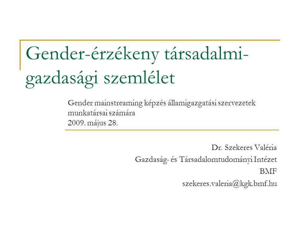 Gender-érzékeny társadalmi- gazdasági szemlélet Dr.