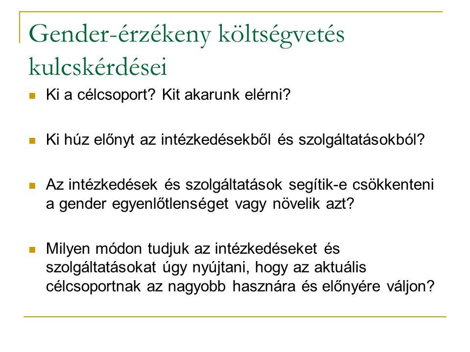 Gender-érzékeny költségvetés kulcskérdései Ki a célcsoport.