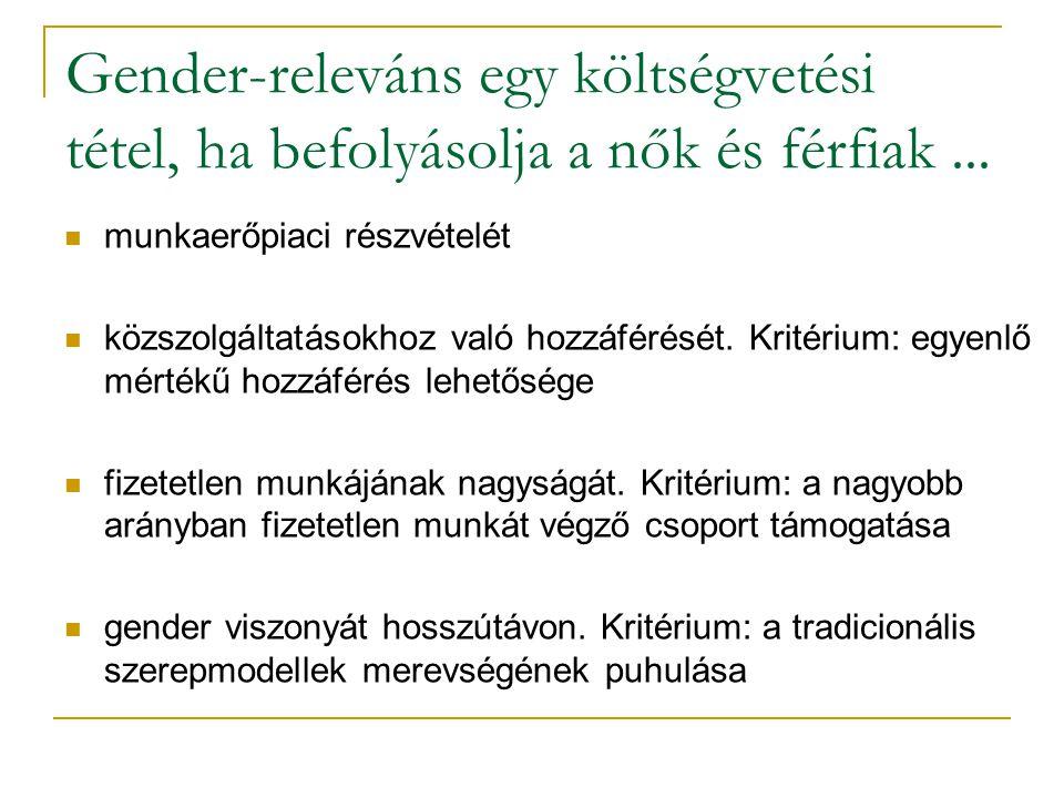 Gender-releváns egy költségvetési tétel, ha befolyásolja a nők és férfiak...