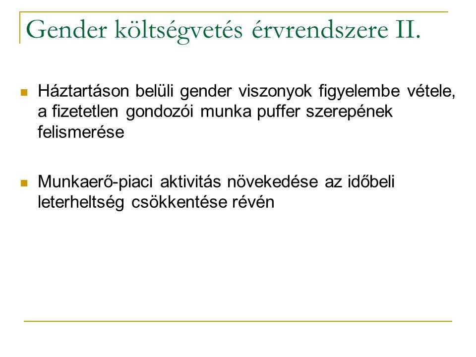 Gender költségvetés érvrendszere II.