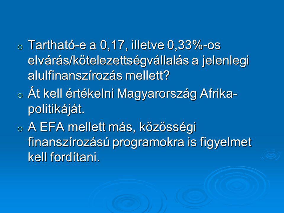o Tartható-e a 0,17, illetve 0,33%-os elvárás/kötelezettségvállalás a jelenlegi alulfinanszírozás mellett? o Át kell értékelni Magyarország Afrika- po