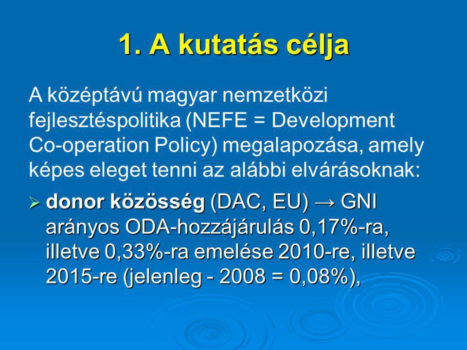 1. A kutatás célja  donor közösség (DAC, EU) → GNI arányos ODA-hozzájárulás 0,17%-ra, illetve 0,33%-ra emelése 2010-re, illetve 2015-re (jelenleg - 2