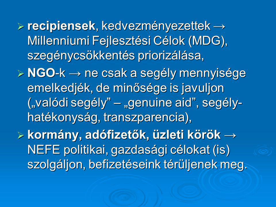  recipiensek, kedvezményezettek → Millenniumi Fejlesztési Célok (MDG), szegénycsökkentés priorizálása,  NGO-k → ne csak a segély mennyisége emelkedj