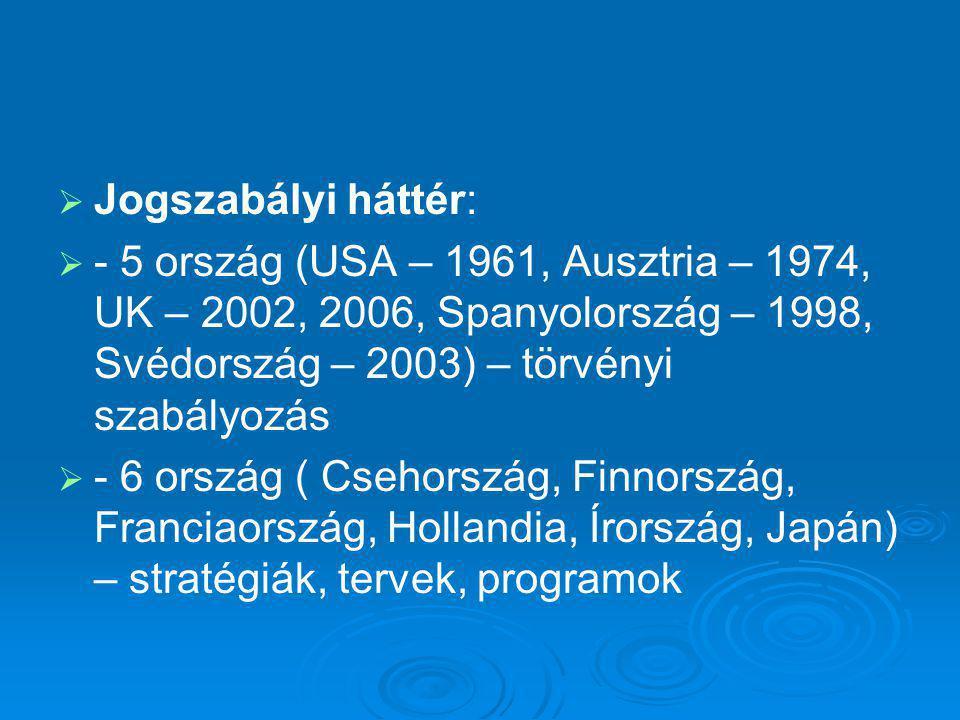   Jogszabályi háttér:   - 5 ország (USA – 1961, Ausztria – 1974, UK – 2002, 2006, Spanyolország – 1998, Svédország – 2003) – törvényi szabályozás